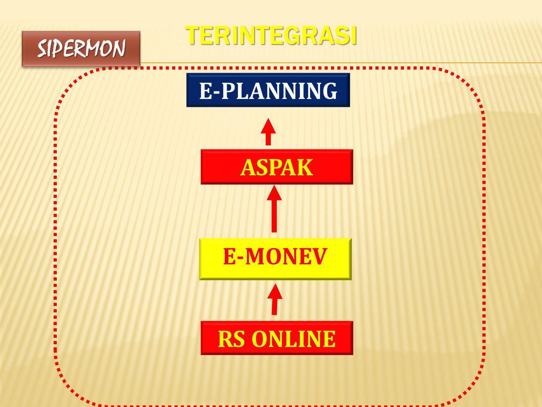 TERINTEGRASI E-PLANNING E-MONEV RS ONLINE ASPAK