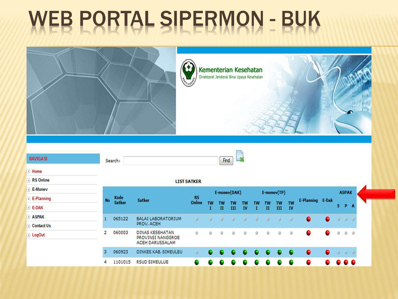  Integrasi antar aplikasi yang sudah berjalan  Tidak membuat aplikasi baru  hanya menggunakan sistem LINK (web bridging)  Dilaksanakan manual sejak tahun 2012 (Penyusunan RKA DAK)  saat ini dibuatkan sistem elektronik