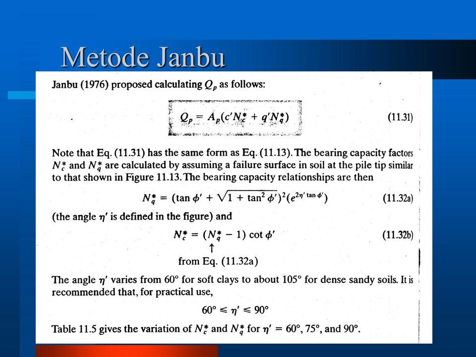 Metode Janbu