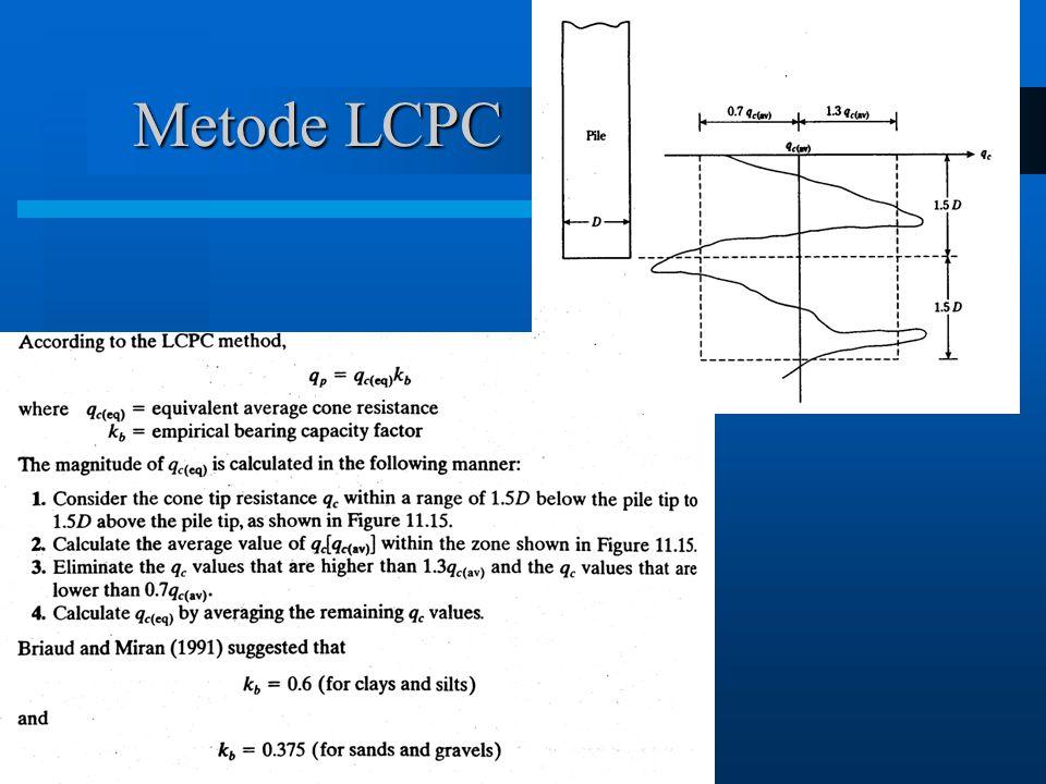Metode LCPC
