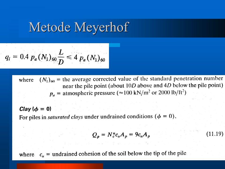 Metode Meyerhof