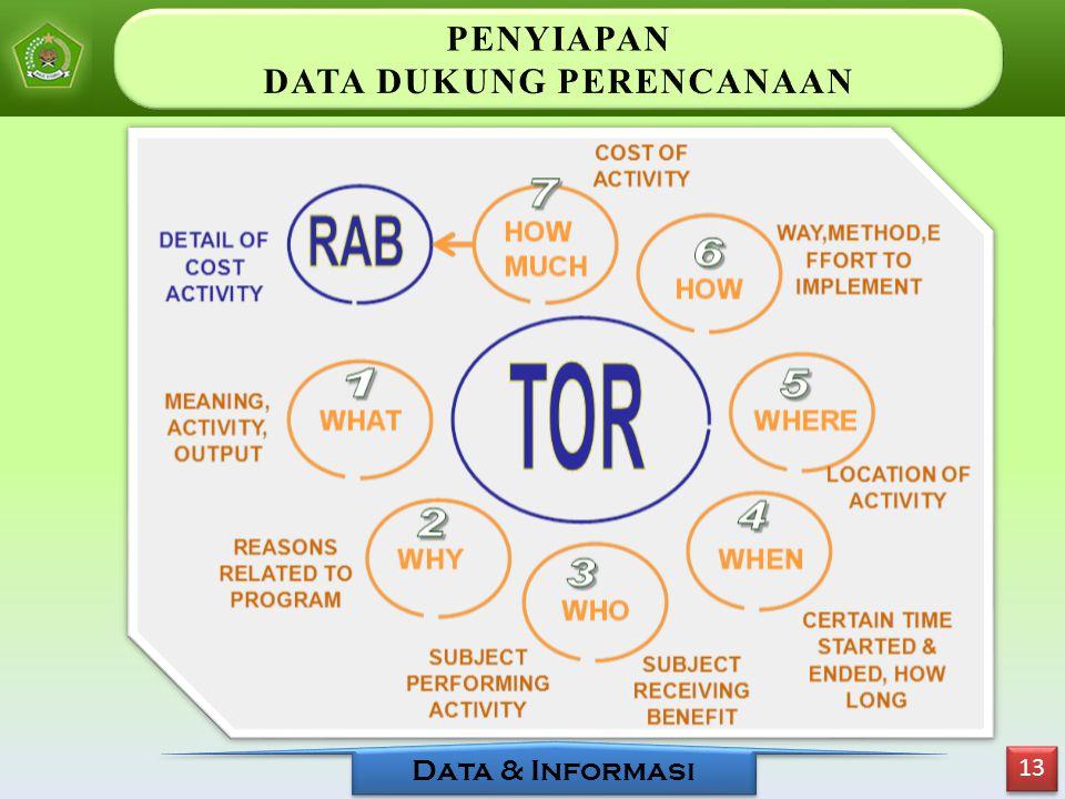 Data yang tersedia di satker eselon I dan II belum dianalisis (row materials)Data yang tersedia di satker eselon I dan II belum dianalisis (row materi