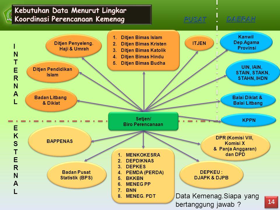 Data & Informasi 13