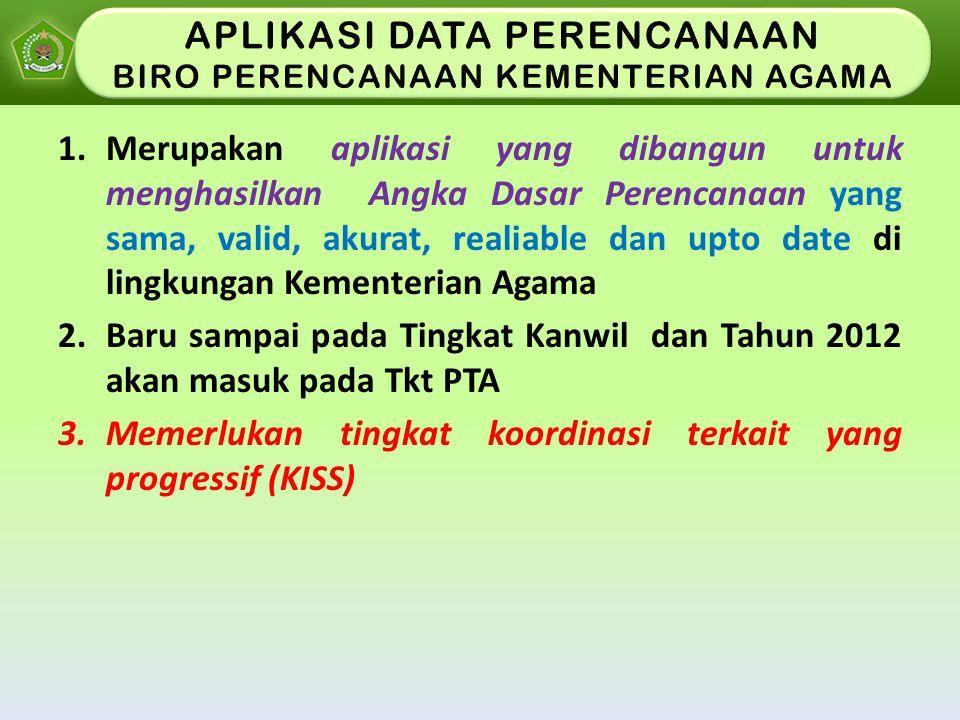 APLIKASI DATA PERENCANAAN (ADP) 15