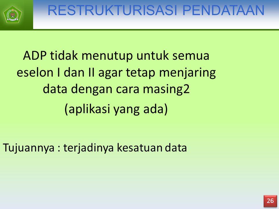 HARAPAN 1.Bahwa di Kemenag, akan mempunyai data yang sama, yang dapat dipergunakan dengan baik (valid, akurat, realiable dan upto date). 2.Bahwa penda