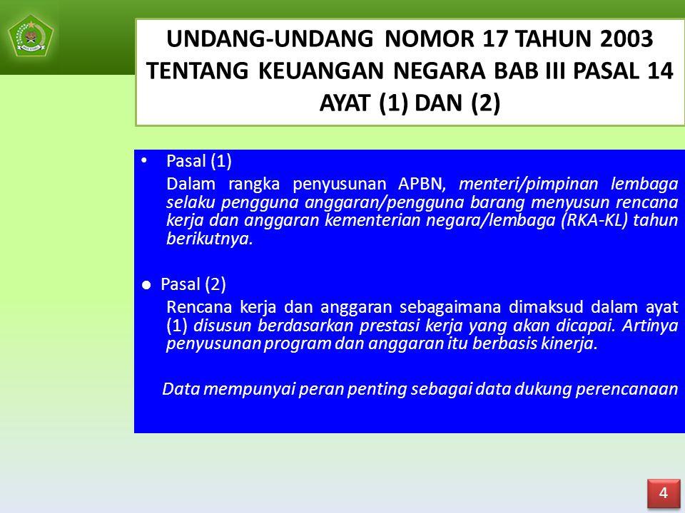 UNDANG-UNDANG NOMOR 16 TAHUN 1997 TENTANG STATISTIK Pasal 12 (1) bahwa statistik sektoral diselenggarakan oleh instansi pemerintah sesuai lingkungan t