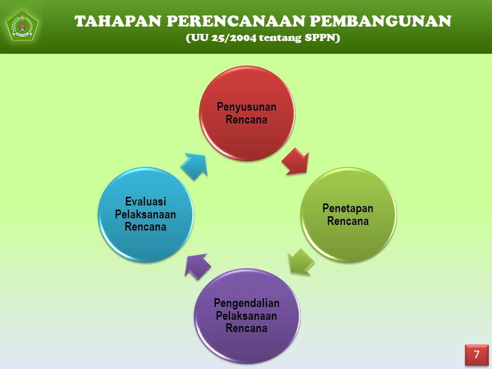 BIRO PERENCANAAN MEMPUNYAI FUNGSI :  Pelaksanaan pengembangan sistem dan data perencanaan  Penyusunan rencana dan program  Pelaksanaan evaluasi dan