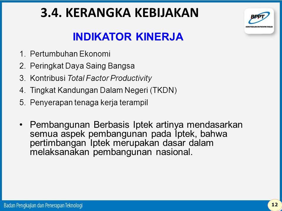 INDIKATOR KINERJA 1.Pertumbuhan Ekonomi 2.Peringkat Daya Saing Bangsa 3.Kontribusi Total Factor Productivity 4.Tingkat Kandungan Dalam Negeri (TKDN) 5