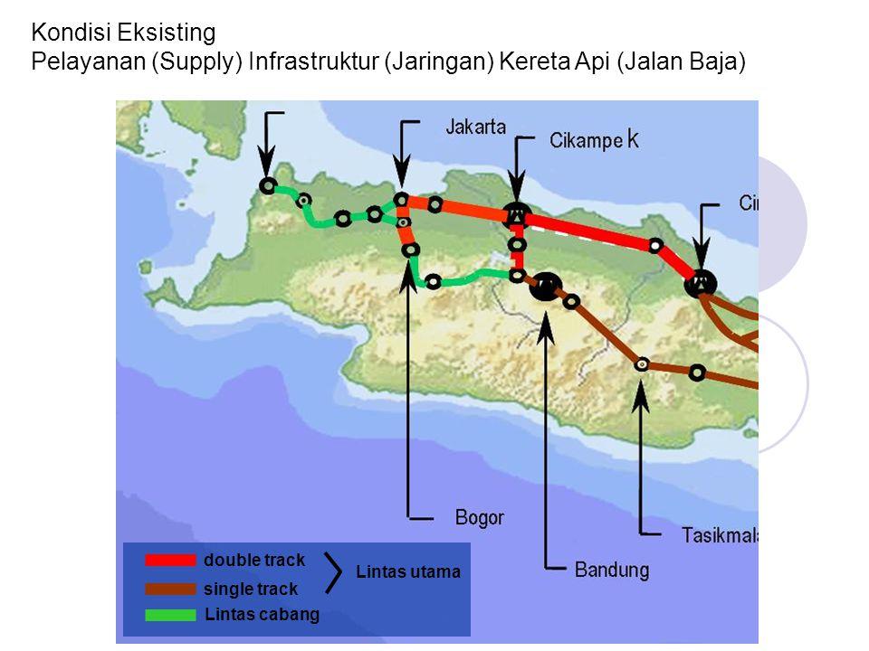 Kondisi Eksisting Pelayanan (Supply) Infrastruktur (Jaringan) Kereta Api (Jalan Baja) double track single track Lintas cabang Lintas utama