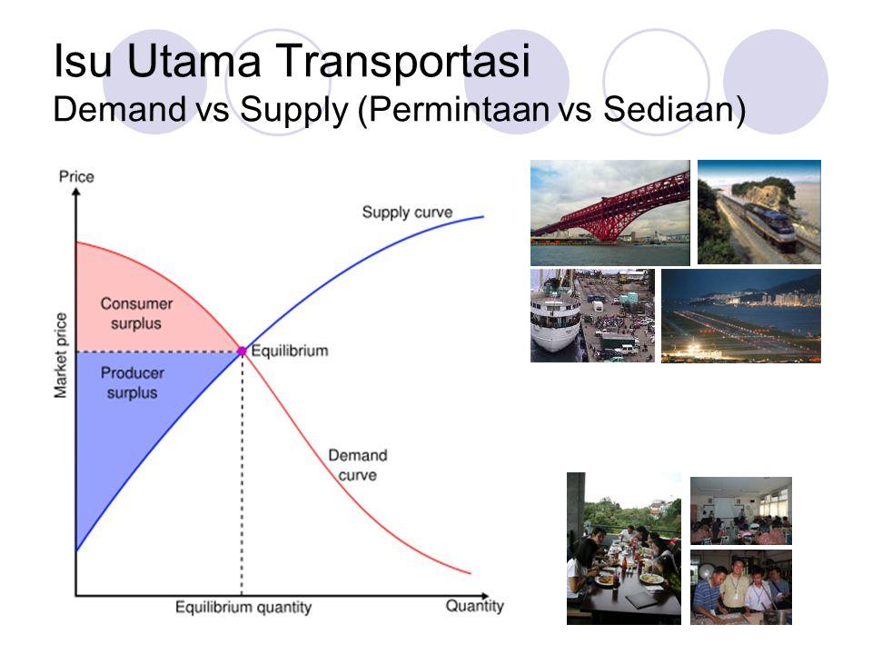 Isu Utama Transportasi Demand vs Supply (Permintaan vs Sediaan)