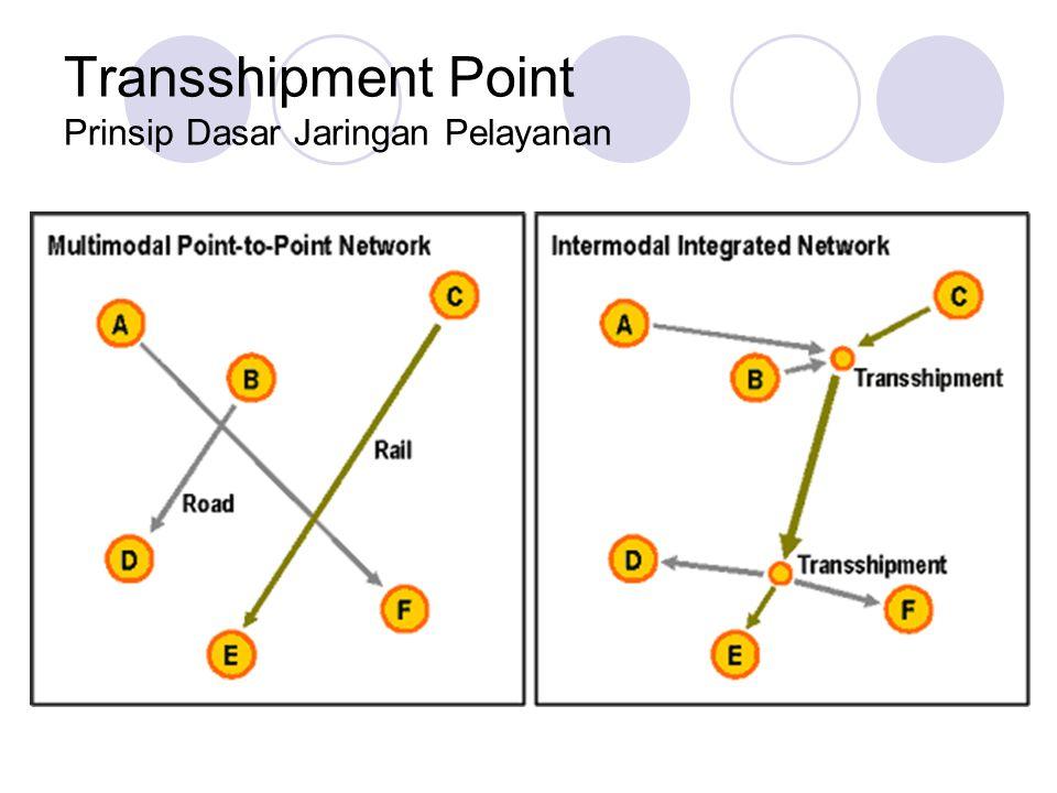 Transshipment Point Prinsip Dasar Jaringan Pelayanan