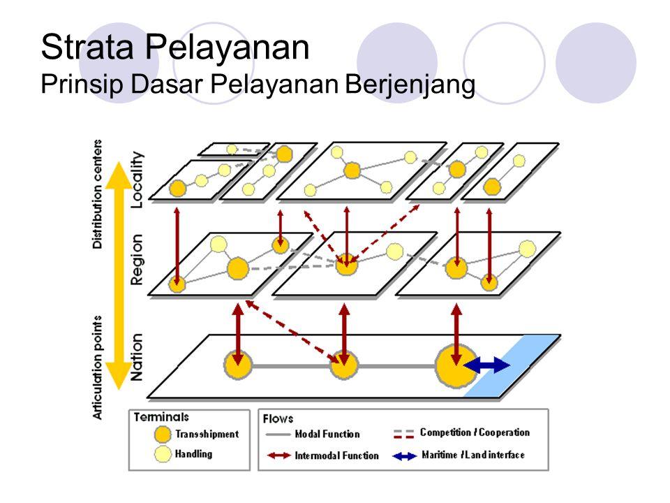 Idealisasi Lokasi Bandara International Hub Peningkatan Aksesibilitas Angkutan Darat