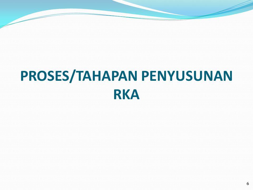 PROSES/TAHAPAN PENYUSUNAN RKA 6