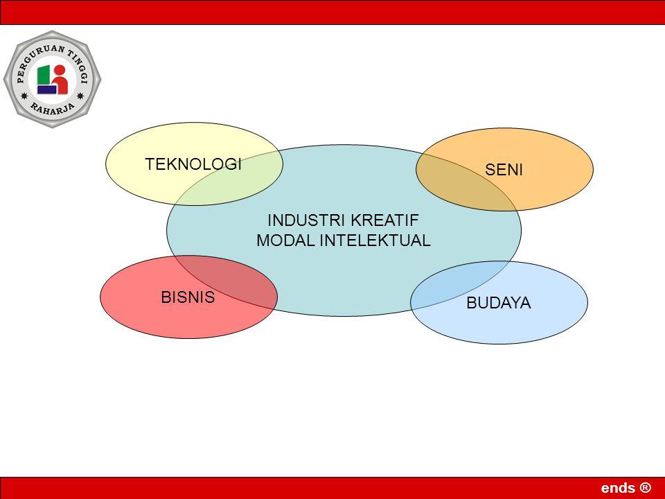 ends ® INDUSTRI KREATIF MODAL INTELEKTUAL TEKNOLOGI BISNIS SENI BUDAYA