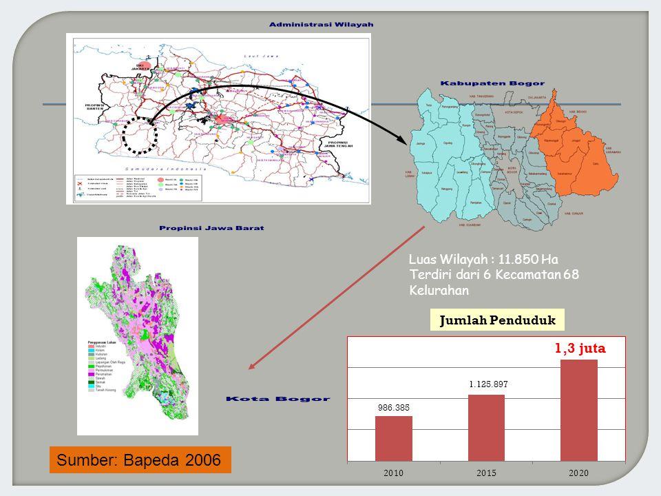 Luas Wilayah : 11.850 Ha Terdiri dari 6 Kecamatan 68 Kelurahan Sumber: Bapeda 2006