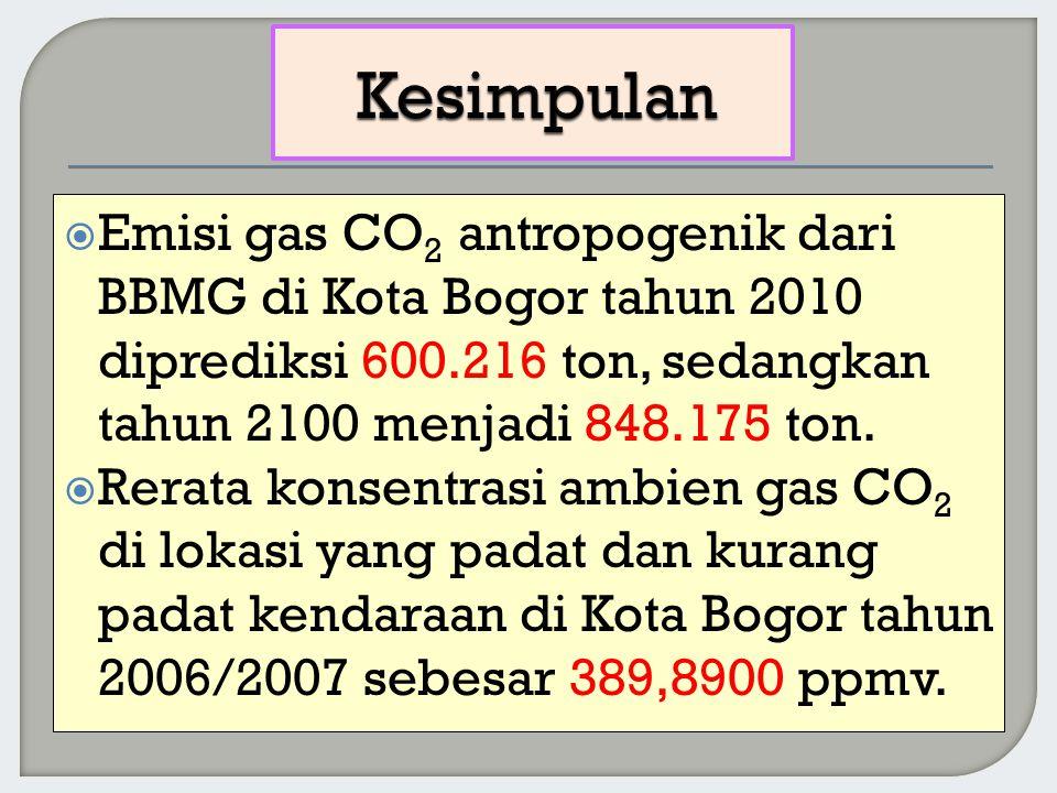  Emisi gas CO 2 antropogenik dari BBMG di Kota Bogor tahun 2010 diprediksi 600.216 ton, sedangkan tahun 2100 menjadi 848.175 ton.  Rerata konsentras