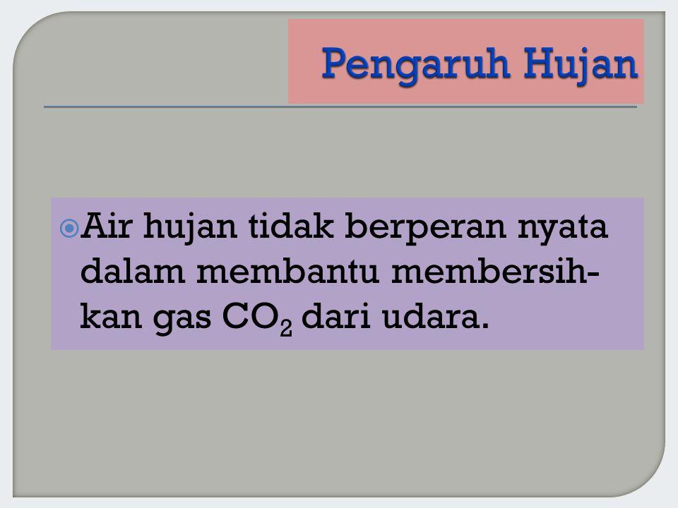  Air hujan tidak berperan nyata dalam membantu membersih- kan gas CO 2 dari udara.