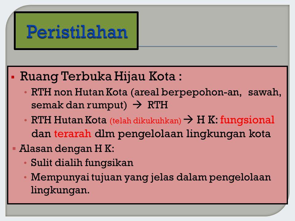  Ruang Terbuka Hijau Kota : RTH non Hutan Kota (areal berpepohon-an, sawah, semak dan rumput)  RTH RTH Hutan Kota (telah dikukuhkan)  H K: fungsion