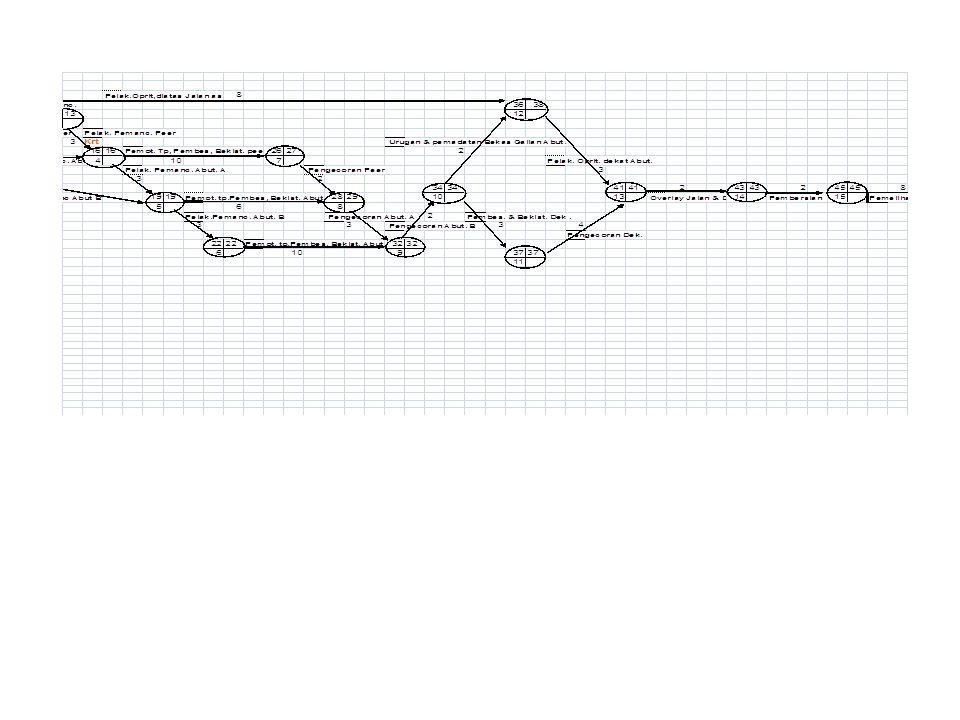 1.Hitunglah dng Dinamik Formula batas daya dukung I tiang pancang.