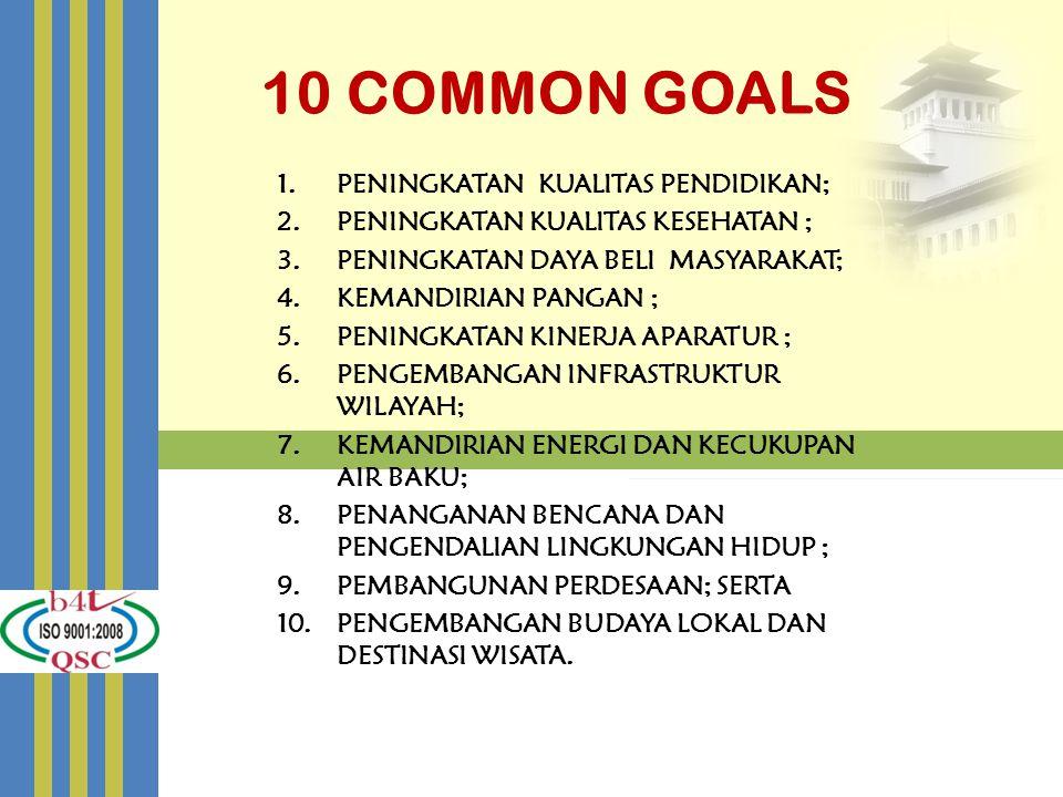 10 COMMON GOALS 1.PENINGKATAN KUALITAS PENDIDIKAN; 2.PENINGKATAN KUALITAS KESEHATAN ; 3.PENINGKATAN DAYA BELI MASYARAKAT; 4.KEMANDIRIAN PANGAN ; 5.PEN