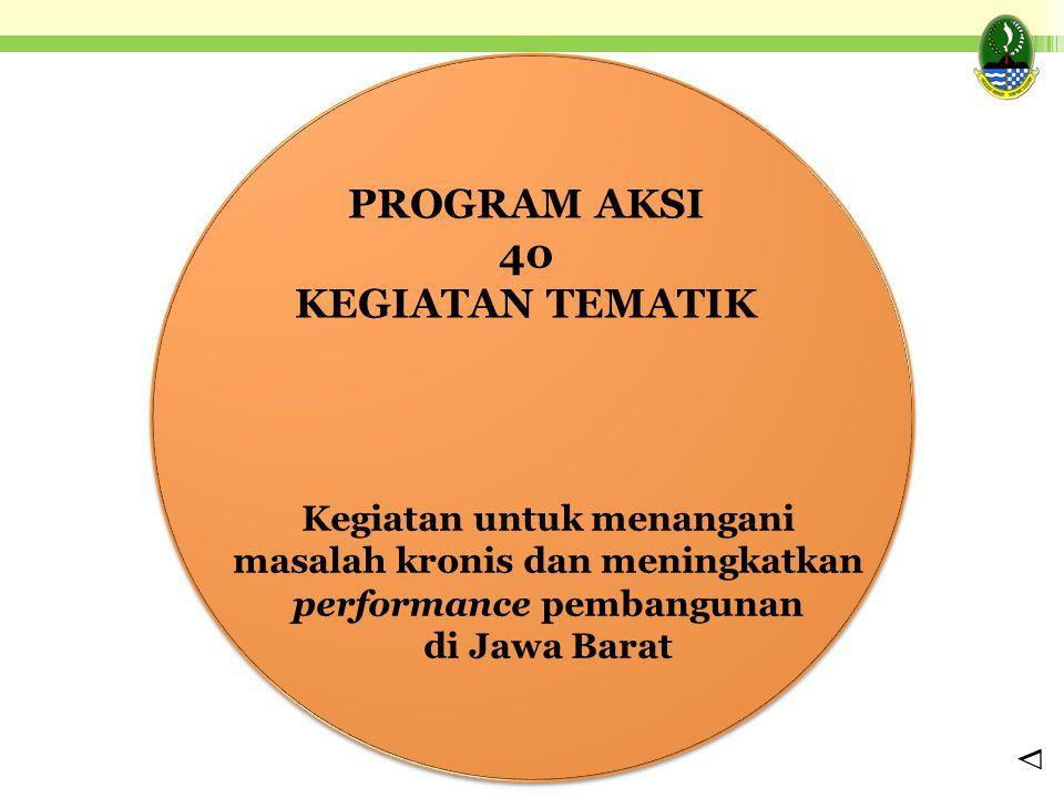 PROGRAM AKSI 40 KEGIATAN TEMATIK Kegiatan untuk menangani masalah kronis dan meningkatkan performance pembangunan di Jawa Barat ∆