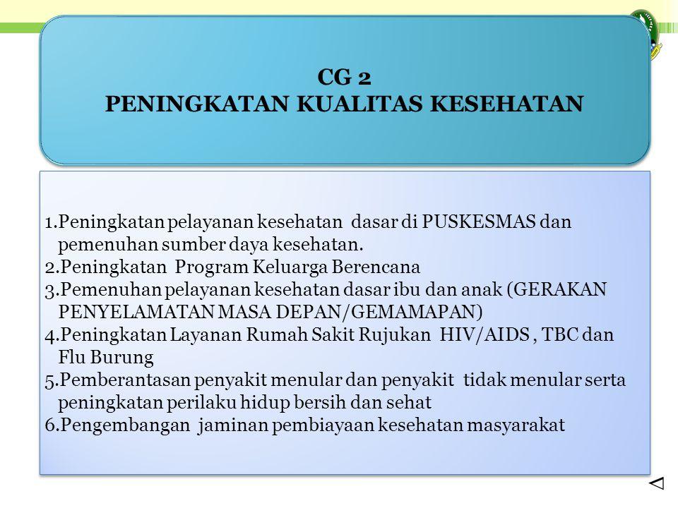 CG 2 PENINGKATAN KUALITAS KESEHATAN CG 2 PENINGKATAN KUALITAS KESEHATAN 1.Peningkatan pelayanan kesehatan dasar di PUSKESMAS dan pemenuhan sumber daya