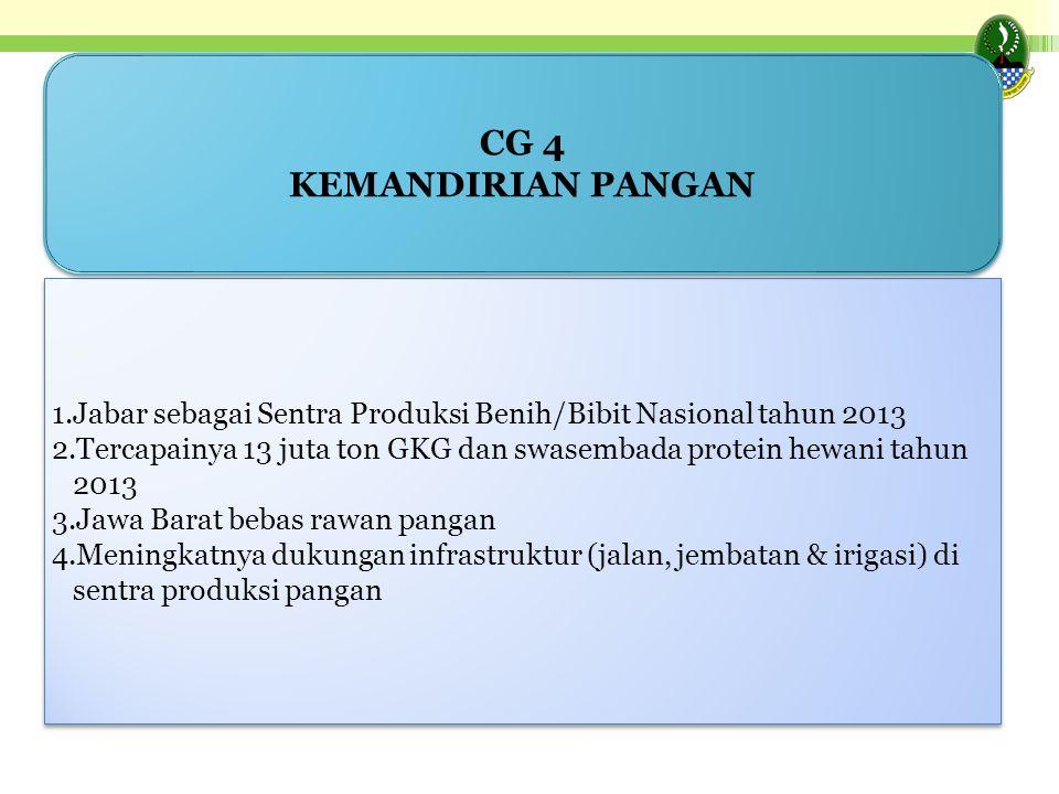 1.Jabar sebagai Sentra Produksi Benih/Bibit Nasional tahun 2013 2.Tercapainya 13 juta ton GKG dan swasembada protein hewani tahun 2013 3.Jawa Barat be