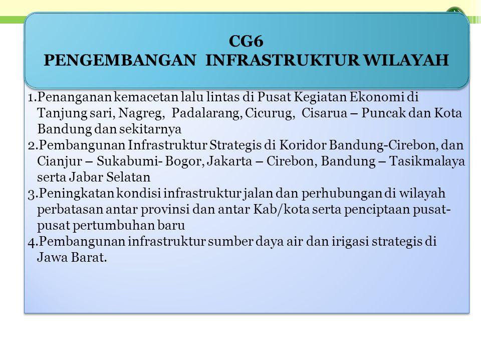 1.Penanganan kemacetan lalu lintas di Pusat Kegiatan Ekonomi di Tanjung sari, Nagreg, Padalarang, Cicurug, Cisarua – Puncak dan Kota Bandung dan sekit
