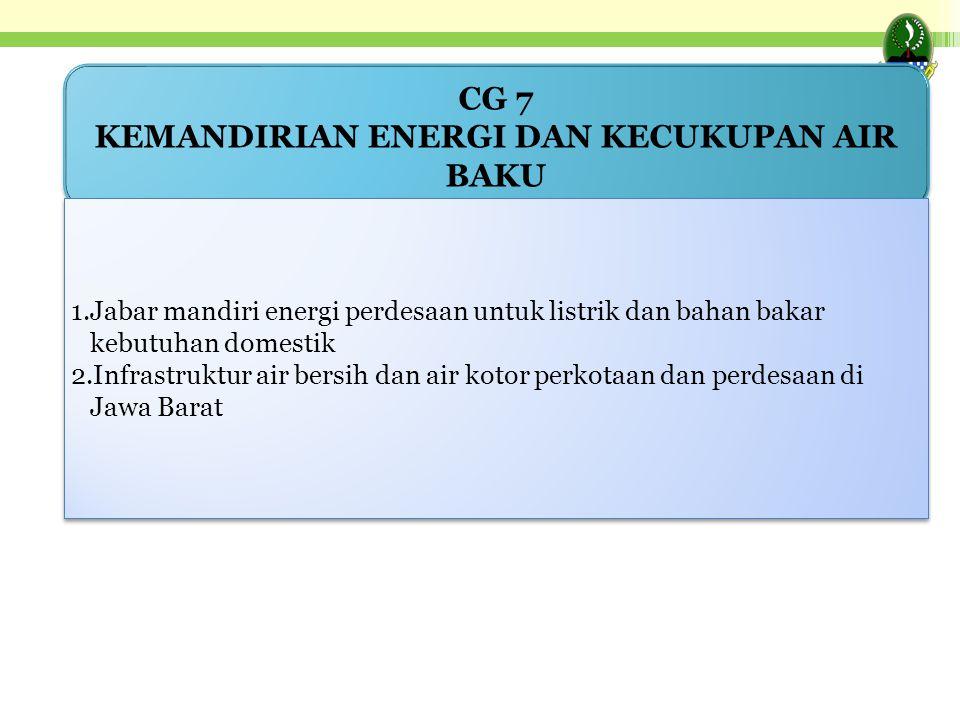 CG 7 KEMANDIRIAN ENERGI DAN KECUKUPAN AIR BAKU CG 7 KEMANDIRIAN ENERGI DAN KECUKUPAN AIR BAKU 1.Jabar mandiri energi perdesaan untuk listrik dan bahan