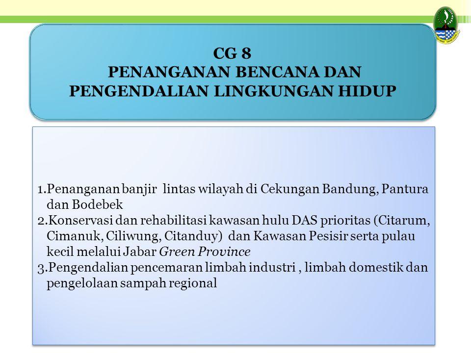 CG 8 PENANGANAN BENCANA DAN PENGENDALIAN LINGKUNGAN HIDUP CG 8 PENANGANAN BENCANA DAN PENGENDALIAN LINGKUNGAN HIDUP 1.Penanganan banjir lintas wilayah