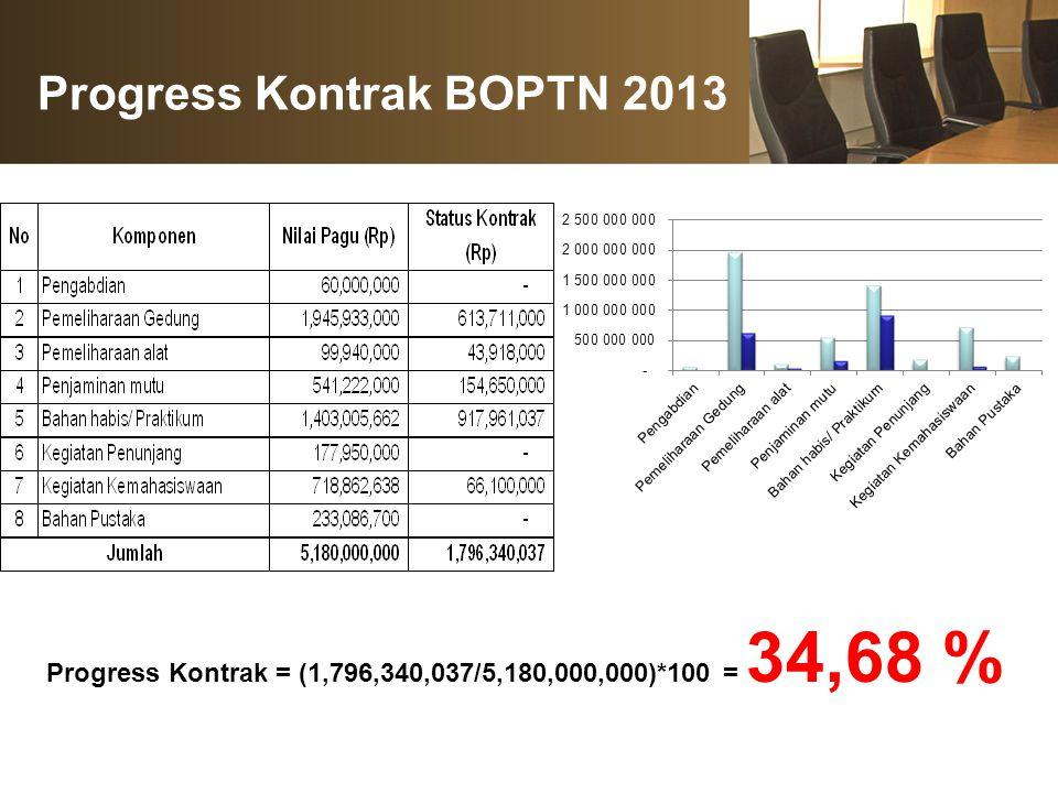Rencana BOPTN 2014