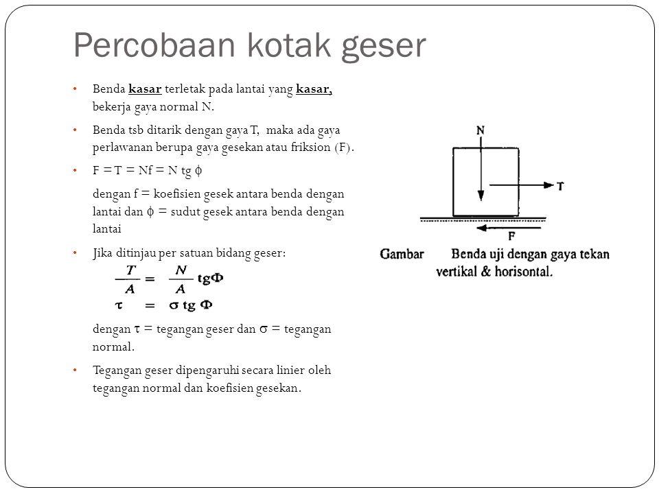 Percobaan kotak geser Benda kasar terletak pada lantai yang kasar, bekerja gaya normal N. Benda tsb ditarik dengan gaya T, maka ada gaya perlawanan be
