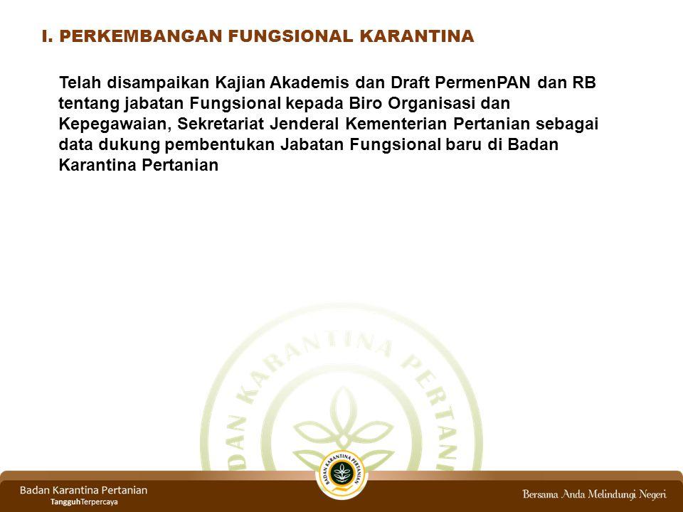 Telah disampaikan Kajian Akademis dan Draft PermenPAN dan RB tentang jabatan Fungsional kepada Biro Organisasi dan Kepegawaian, Sekretariat Jenderal Kementerian Pertanian sebagai data dukung pembentukan Jabatan Fungsional baru di Badan Karantina Pertanian I.