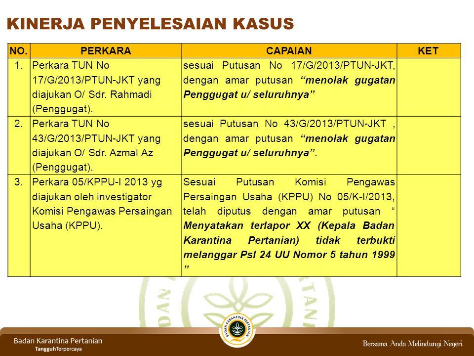 KINERJA PENYELESAIAN KASUS NO.PERKARACAPAIANKET 1. Perkara TUN No 17/G/2013/PTUN-JKT yang diajukan O/ Sdr. Rahmadi (Penggugat). sesuai Putusan No 17/G