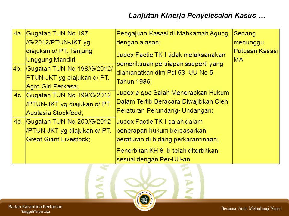4a. Gugatan TUN No 197 /G/2012/PTUN-JKT yg diajukan o/ PT. Tanjung Unggung Mandiri; Pengajuan Kasasi di Mahkamah Agung dengan alasan: Judex Factie TK