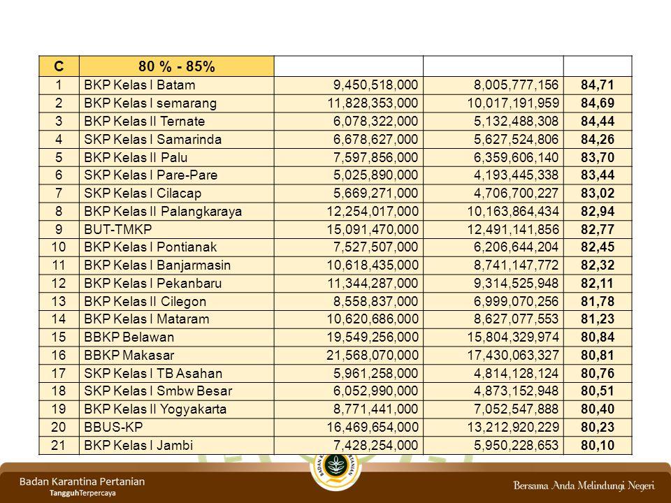 PERKEMBANGAN KELEMBAGAAN TA 2010-2014 Tahun 2010 : 1.
