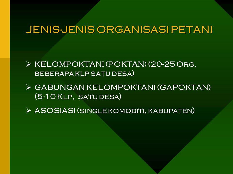 JENIS-JENIS ORGANISASI PETANI  KELOMPOKTANI (POKTAN) (20-25 Org, beberapa klp satu desa)  GABUNGAN KELOMPOKTANI (GAPOKTAN) (5-10 Klp, satu desa)  A