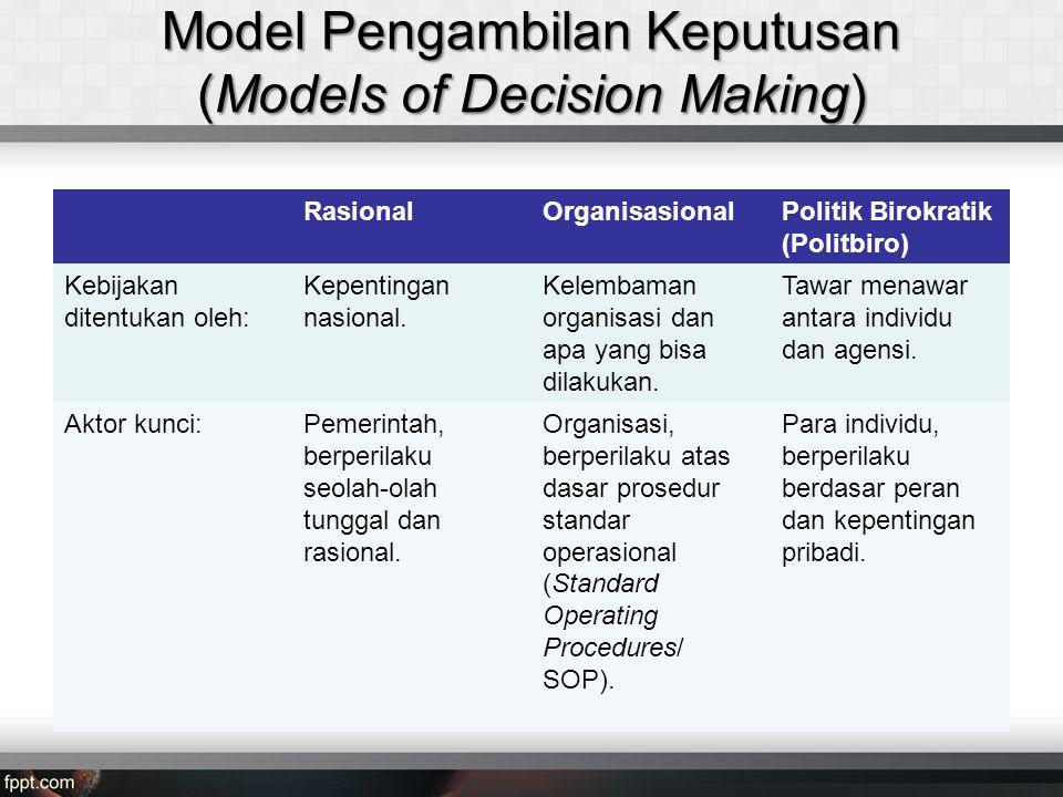 Model Pengambilan Keputusan (Models of Decision Making) RasionalOrganisasionalPolitik Birokratik (Politbiro) Kebijakan ditentukan oleh: Kepentingan nasional.