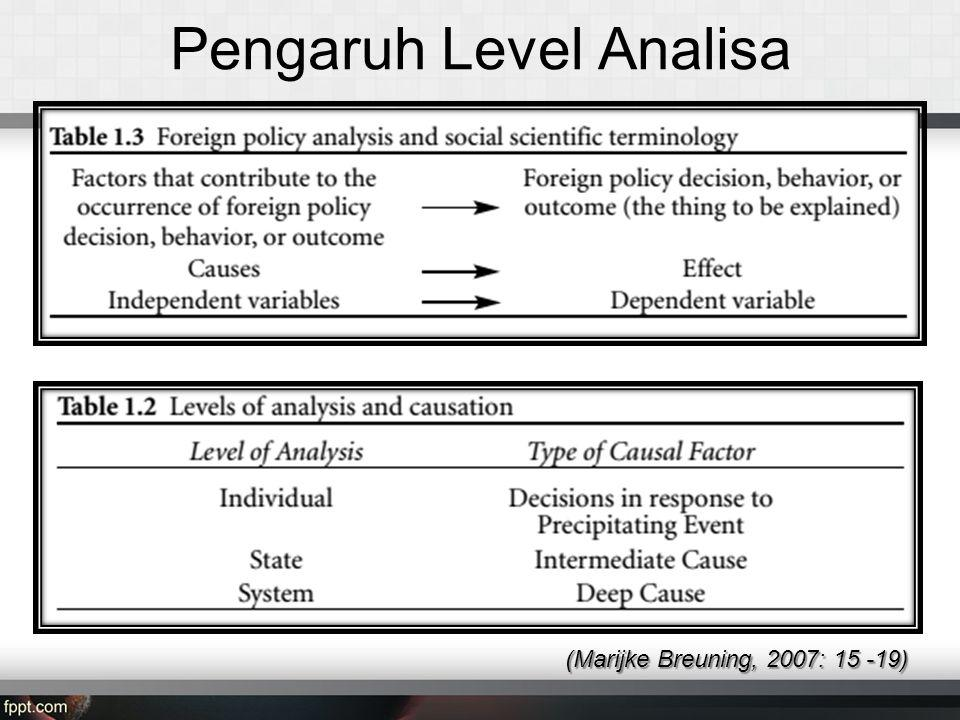 Pengaruh Level Analisa (Marijke Breuning, 2007: 15 -19)