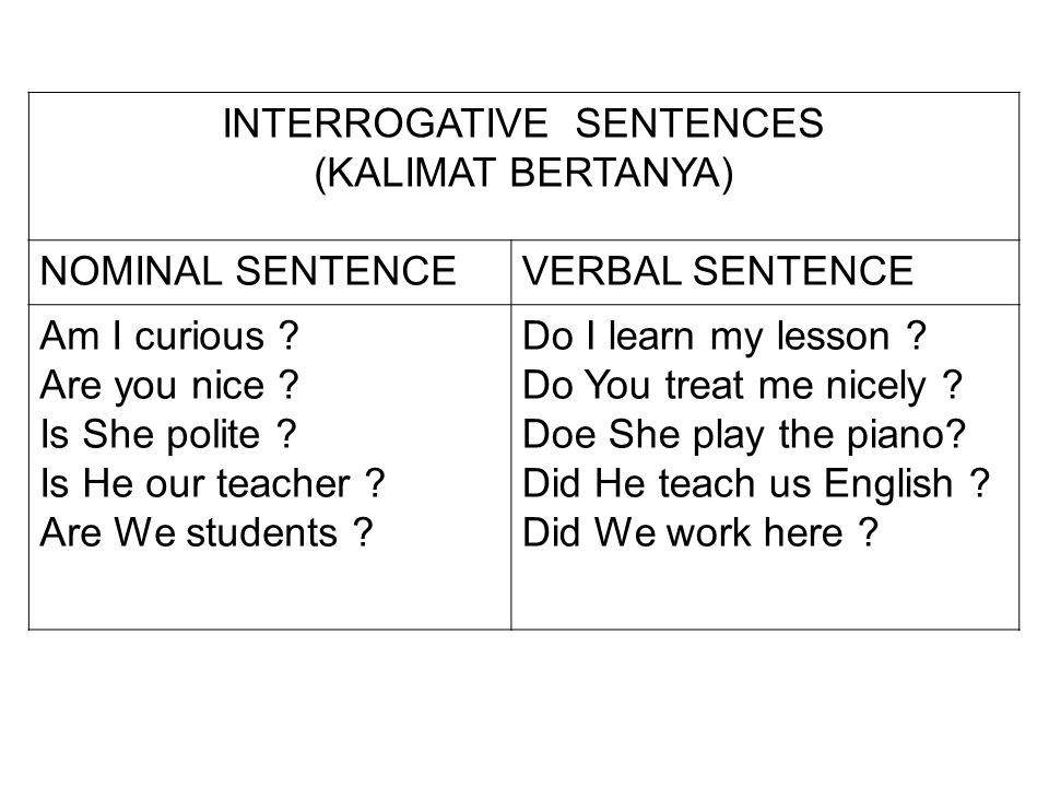 NEGATIVE SENTENCES (KALIMAT MENYANGKAL) NOMINAL SENTENCEVERBAL SENTENCE I am not curious You are not nice She is not polite He is not our teacher We are not students I do not learn my lesson You do not treat me nicely She does not play the piano He did not teach us English We did not work here