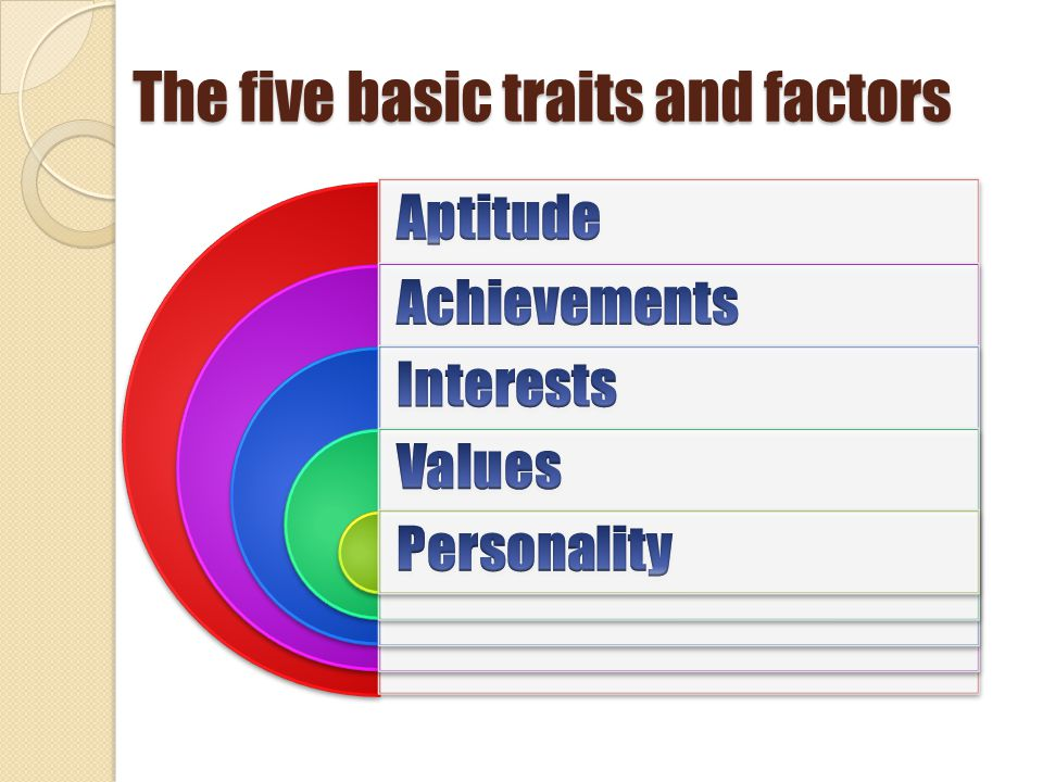 The five basic traits and factors