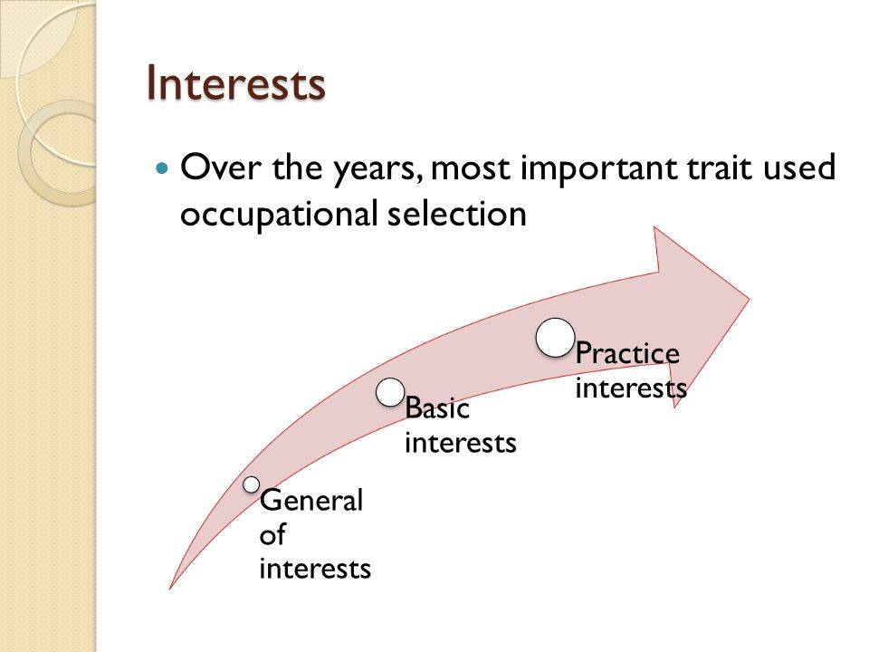 Interests Over the years, most important trait used occupational selection General of interests Basic interests Practice interests