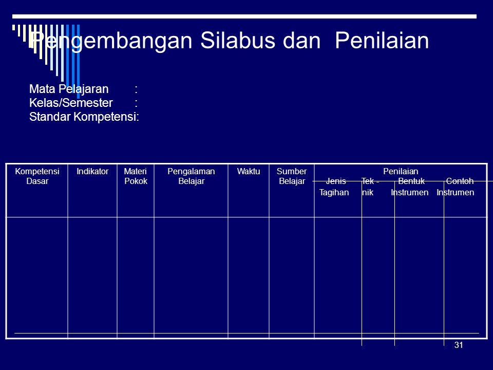 31 Pengembangan Silabus dan Penilaian Mata Pelajaran : Kelas/Semester : Standar Kompetensi: Kompetensi Dasar IndikatorMateri Pokok Pengalaman Belajar