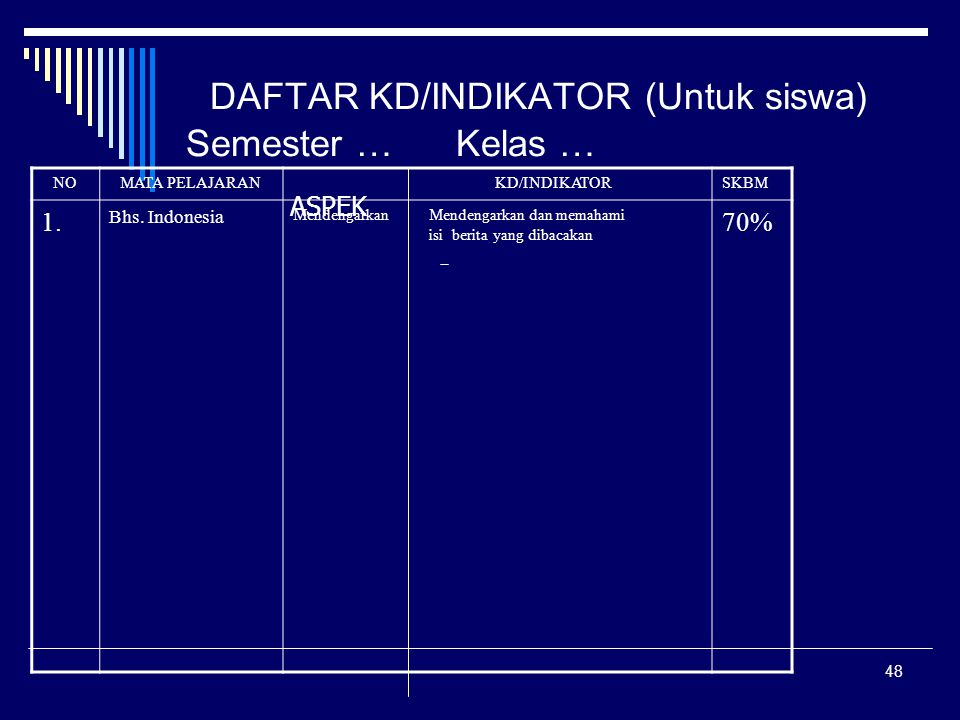 48 DAFTAR KD/INDIKATOR (Untuk siswa) Semester … Kelas … NOMATA PELAJARAN KD/INDIKATORSKBM 1. Bhs. Indonesia Mendengarkan Mendengarkan dan memahami isi