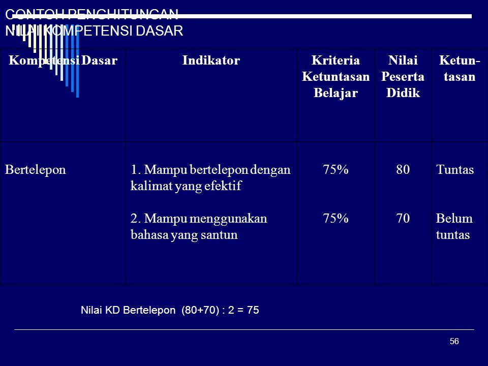 56 CONTOH PENGHITUNGAN NILAI KOMPETENSI DASAR Kompetensi DasarIndikatorKriteria Ketuntasan Belajar Nilai Peserta Didik Ketun- tasan Bertelepon1. Mampu