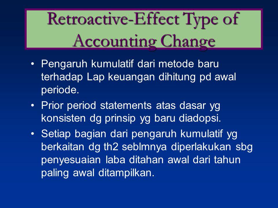 Pengaruh kumulatif dari metode baru terhadap Lap keuangan dihitung pd awal periode. Prior period statements atas dasar yg konsisten dg prinsip yg baru