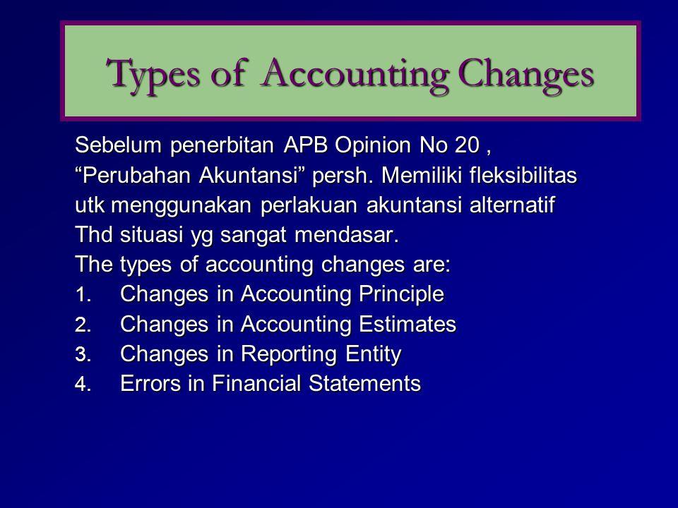 """Sebelum penerbitan APB Opinion No 20, """"Perubahan Akuntansi"""" persh. Memiliki fleksibilitas utk menggunakan perlakuan akuntansi alternatif Thd situasi y"""