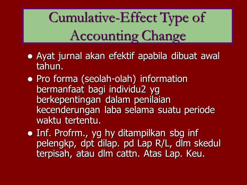 Ayat jurnal akan efektif apabila dibuat awal tahun. Ayat jurnal akan efektif apabila dibuat awal tahun. Pro forma (seolah-olah) information bermanfaat
