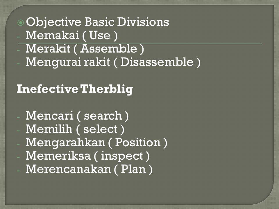  Objective Basic Divisions - Memakai ( Use ) - Merakit ( Assemble ) - Mengurai rakit ( Disassemble ) Inefective Therblig - Mencari ( search ) - Memil