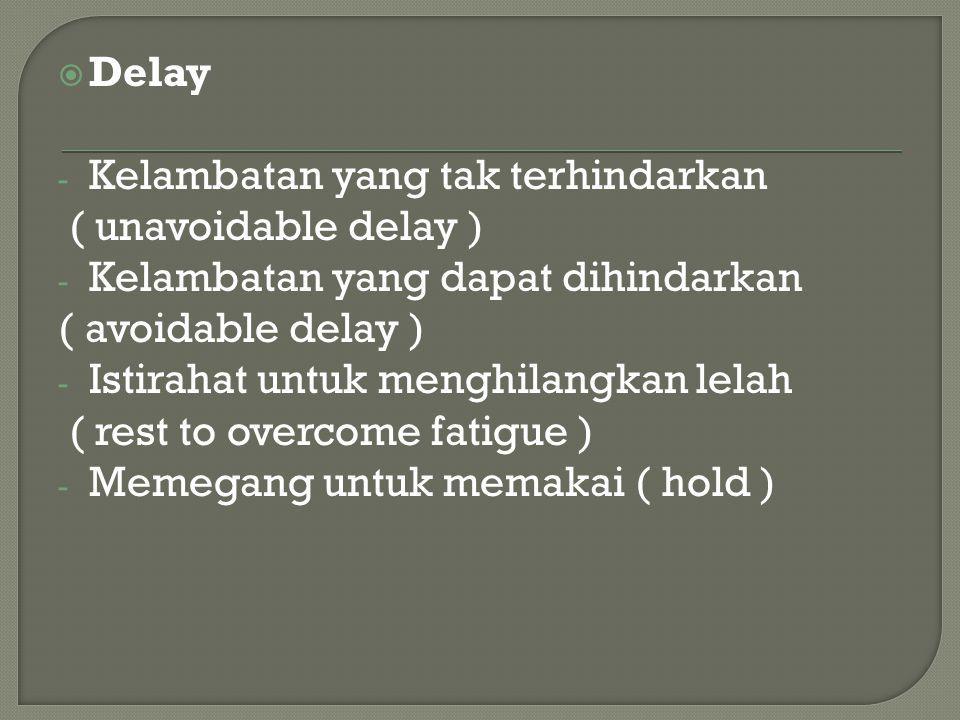  Delay - Kelambatan yang tak terhindarkan ( unavoidable delay ) - Kelambatan yang dapat dihindarkan ( avoidable delay ) - Istirahat untuk menghilangk